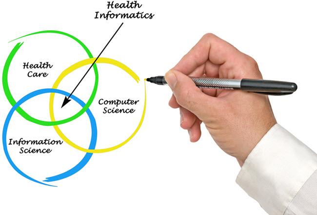 Informatics on Primary Nursing